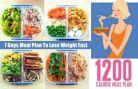 Top 3 diete care dau rezultate rapide tot timpul anului